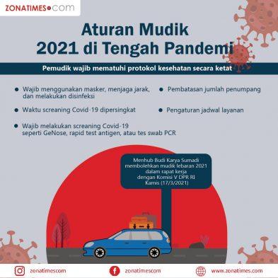 Infografis aturan mudik 2021
