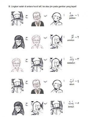 Belajar Bahasa Arab Online: Nama-nama Anggota Keluarga
